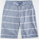 RUSTY Masters Mens Shorts