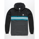 ADIDAS Throwback Mens 1/4 Zip Hoodie