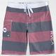 RVCA Civil Stripe Mens Boardshorts