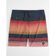 LOST Rally Mens Boardshorts