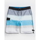RIP CURL State Park 3.0 Navy Mens Boardshorts
