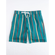 UNCLE RALPH Twill Stripe Teal Blue Mens Shorts