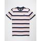 HUF Domestic Stripe Mens T-Shirt