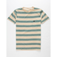 RVCA Lucas Teal Green Boys Pocket Tee