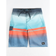 O'NEILL Lennox Medium Blue Boys Boardshorts