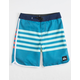 QUIKSILVER Everyday Grass Roots Blue Boys Boardshorts