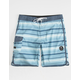 VISSLA Tiger Tracks Mens Boardshorts