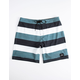RUSTY Bicycle Mens Boardshorts
