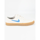 NIKE SB Zoom Stefan Janoski Canvas RM Shoes