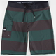 RVCA Civil Mens Boardshorts