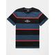 HUF Mazon Stripe Blue Mens T-Shirt