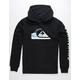 QUIKSILVER Swell Vision Mens Hoodie