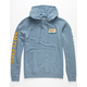 SALTY CREW Point Loma Light Blue Mens Hoodie