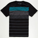 RIP CURL System Mens T-Shirt