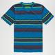 MICROS Ursula Boys T-Shirt