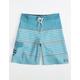 BILLABONG All Day Heather Stripe Pro Little Boys Blue Boardshorts (4-7)
