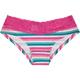 Multi Stripes Panties