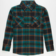 ELIXIR Rolling Stone Boys Flannel Shirt