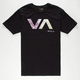 RVCA Nature Industry Mens T-Shirt