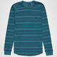 VOLCOM Icehaus Mens Thermal