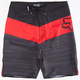 FOX Imminent Mens Boardshorts