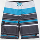 RIP CURL Mirage Systemology Boys Boardshorts