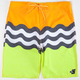 O'NEILL Jordy Freak Mens Boardshorts