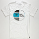 RIP CURL Pacific Mens T-Shirt
