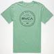 RVCA Directive Mens T-Shirt