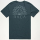 RVCA Big Deal Mens Pocket Tee