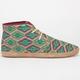 SANUK Juniper Stone Womens Shoes