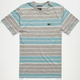 RVCA Diffide Mens Pocket Tee