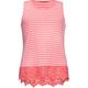 FULL TILT Stripe Girls Crochet Trim Tank