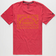 IMPERIAL MOTION MFG Group Mens T-Shirt