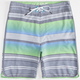 LOST High Line Drive Mens Boardshorts