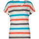 FULL TILT Essential Stripe Pocket Girls Tee