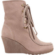 CITY SNAPPERS Womens Boots