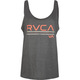 RVCA Distressed Womens Tank