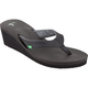 SANUK Yoga Mat Wedge Womens Sandals