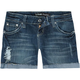 ZCO Destructed Cuff Womens Denim Mid Shorts
