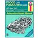 1AMNL00219-1978-87 Haynes Repair Manual