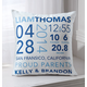 Birth Announcement Pillow, One Size, Blue