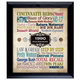 Personalized Year In Time Celebration Wall Frame Collection, One Size