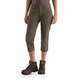 Straight Fit Carhartt Force Madden Cargo Capri