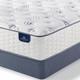 Image Result For Serta Presidential Suite Pillow Top Mattress Reviews