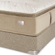 Chattam & Wells Hamilton Pillow Top Queen Mattress
