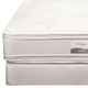 Restonic Comfort Care Select Bristol Pillow Top Full Size Mattress