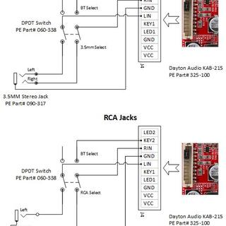 dayton audio kab 215 2x15w class d audio amplifier board with rh parts express com Wiring-Diagram Dayton Reversible Motor Wiring-Diagram Dayton Reversible Motor