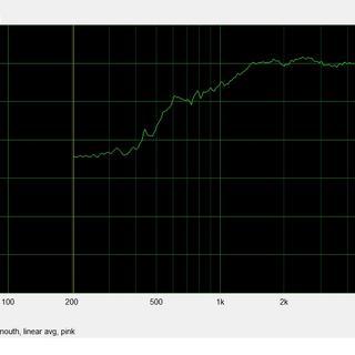 Jbl Jrx Series Speaker Wiring Diagram on